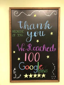 A chalkboard with the words Thank you because of you we reached 100 Google reviews
